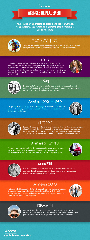 semaine-placement-2013-infographique-fr