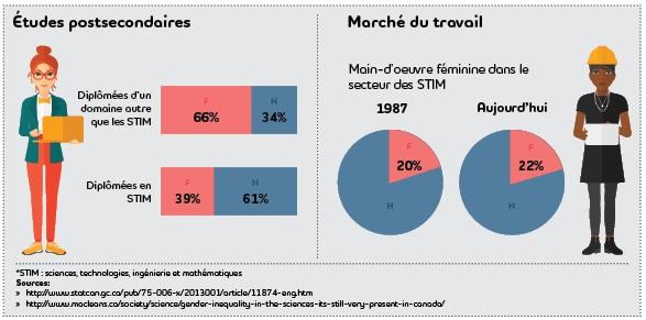 WomeninSTEM_Cover_FR-3